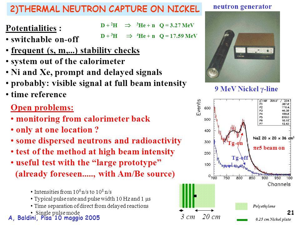 21 A, Baldini, Pisa 10 maggio 2005 9 MeV Nickel γ-line NaI 20 x 20 x 36 cm 3 neutron generator Intensities from 10 6 n/s to 10 8 n/s Typical pulse rat