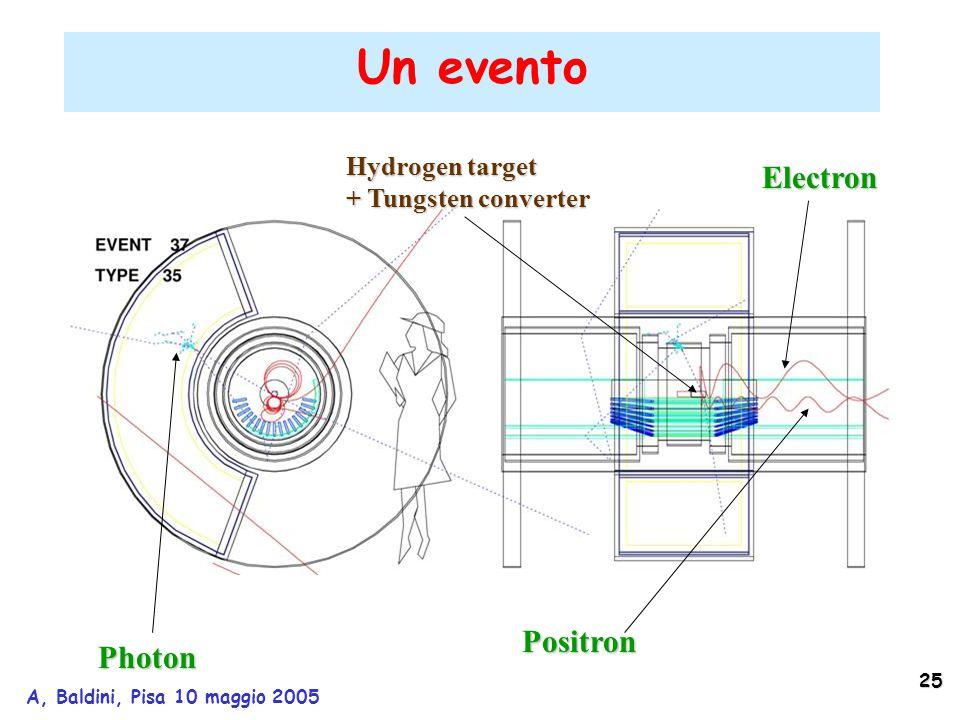 25 A, Baldini, Pisa 10 maggio 2005 Un evento Photon Positron Electron Hydrogen target + Tungsten converter