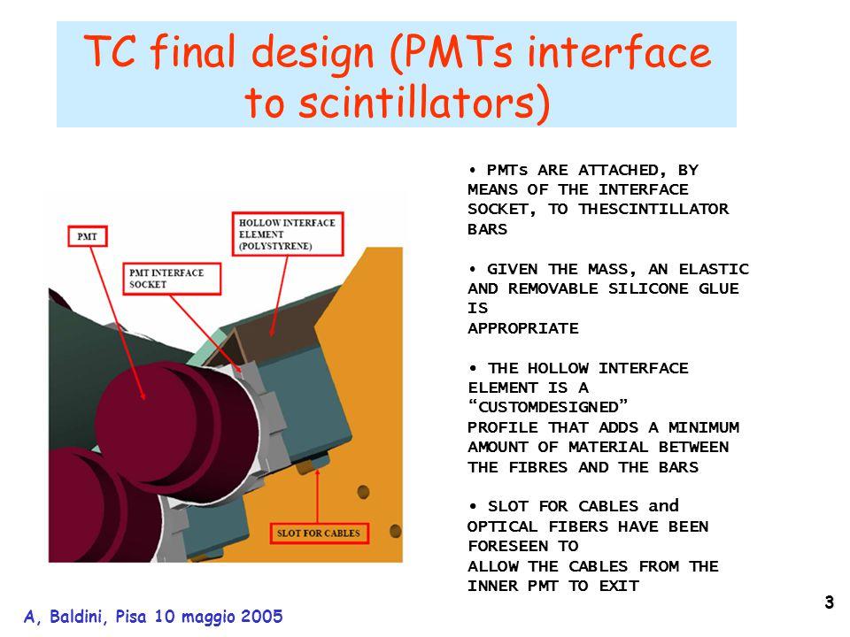 4 A, Baldini, Pisa 10 maggio 2005 Construction status Under construction BC 404 scintillator bars PMT sockets Scint.