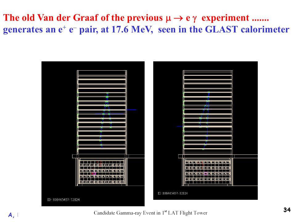 34 A, Baldini, Pisa 10 maggio 2005 The old Van der Graaf of the previous  e  experiment.......