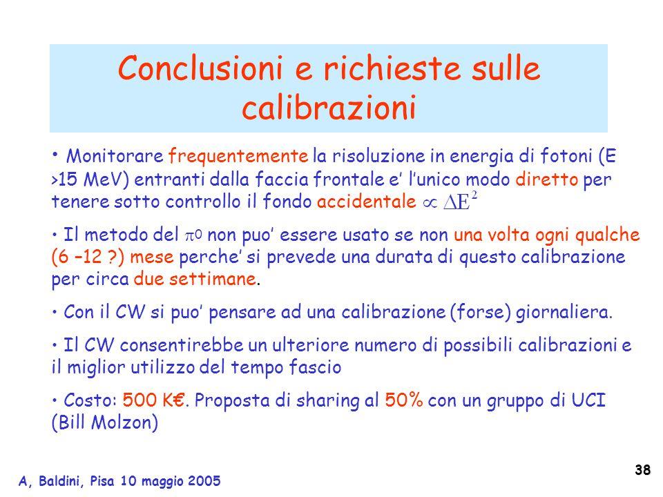 38 A, Baldini, Pisa 10 maggio 2005 Conclusioni e richieste sulle calibrazioni Monitorare frequentemente la risoluzione in energia di fotoni (E >15 MeV) entranti dalla faccia frontale e' l'unico modo diretto per tenere sotto controllo il fondo accidentale Il metodo del  0 non puo' essere usato se non una volta ogni qualche (6 –12 ) mese perche' si prevede una durata di questo calibrazione per circa due settimane.