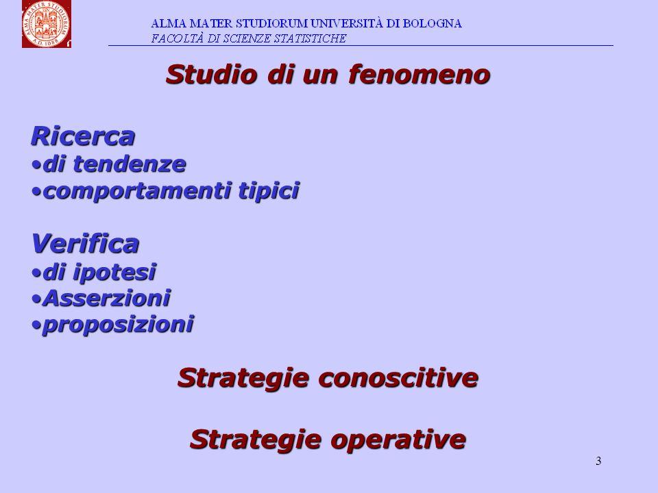 3 Studio di un fenomeno Ricerca di tendenzedi tendenze comportamenti tipicicomportamenti tipiciVerifica di ipotesidi ipotesi AsserzioniAsserzioni proposizioniproposizioni Strategie conoscitive Strategie operative