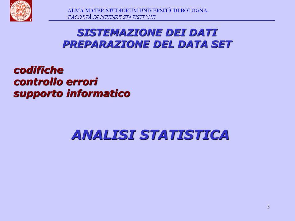 5 SISTEMAZIONE DEI DATI PREPARAZIONE DEL DATA SET codifiche controllo errori supporto informatico ANALISI STATISTICA ANALISI STATISTICA
