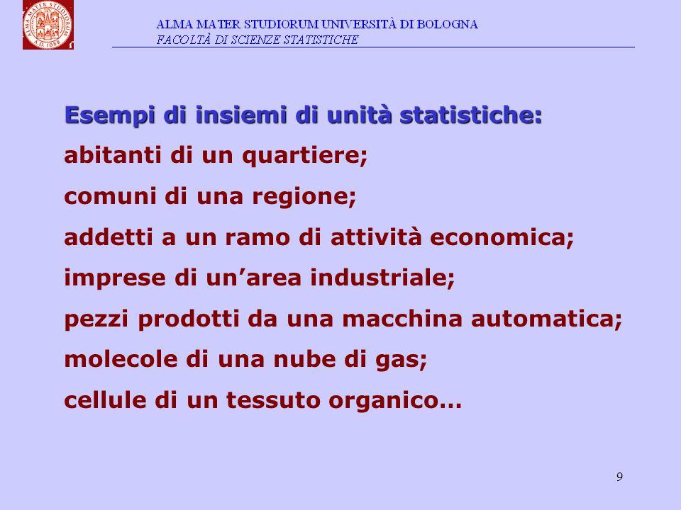 10 Una pluralità di oggetti dotati di almeno un carattere comune (variabile o mutabile) costituisce un insieme statistico Ciascun oggetto è una unità statistica e come tale concorre alla determinazione delle proprietà (statistiche) dell insieme.