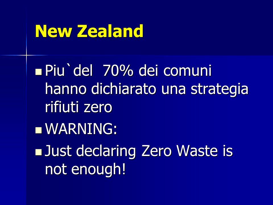 New Zealand Piu`del 70% dei comuni hanno dichiarato una strategia rifiuti zero Piu`del 70% dei comuni hanno dichiarato una strategia rifiuti zero WARNING: WARNING: Just declaring Zero Waste is not enough.
