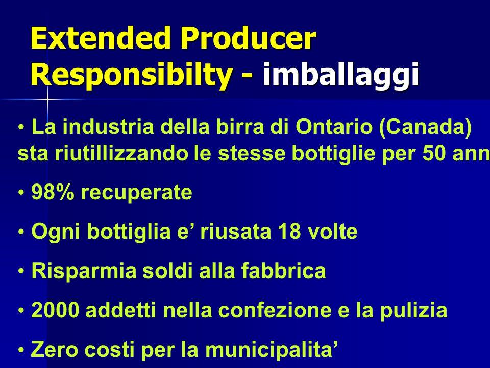 Extended Producer Responsibilty - imballaggi La industria della birra di Ontario (Canada) sta riutillizzando le stesse bottiglie per 50 anni 98% recuperate Ogni bottiglia e' riusata 18 volte Risparmia soldi alla fabbrica 2000 addetti nella confezione e la pulizia Zero costi per la municipalita'