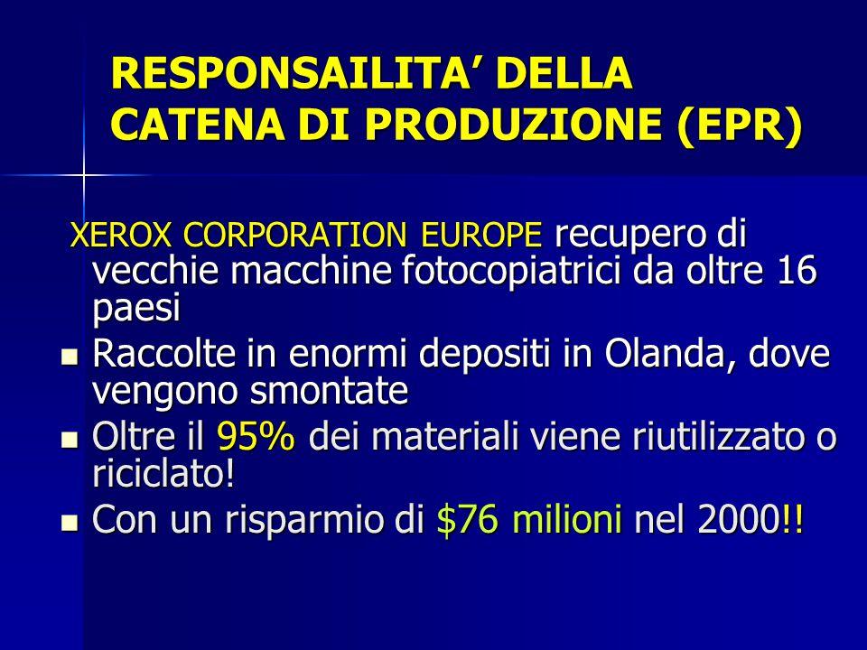RESPONSAILITA' DELLA CATENA DI PRODUZIONE (EPR) XEROX CORPORATION EUROPE recupero di vecchie macchine fotocopiatrici da oltre 16 paesi XEROX CORPORATI