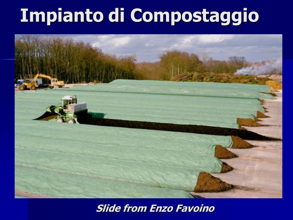 Slide from Enzo Favoino Impianto di Compostaggio