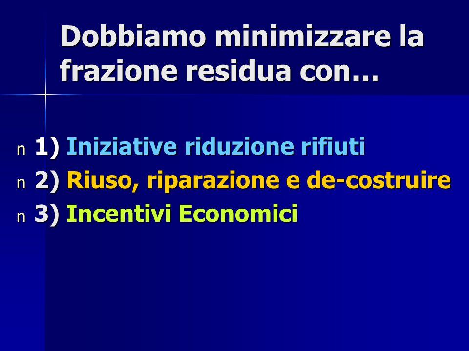 Dobbiamo minimizzare la frazione residua con… n 1) Iniziative riduzione rifiuti n 2) Riuso, riparazione e de-costruire n 3) Incentivi Economici