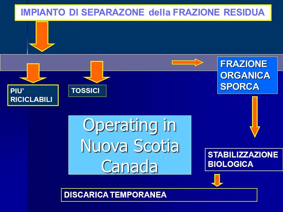 TOSSICI IMPIANTO DI SEPARAZONE della FRAZIONE RESIDUA PIU' RICICLABILI FRAZIONEORGANICASPORCA DISCARICA TEMPORANEA STABILIZZAZIONE BIOLOGICA Operating in Nuova Scotia Canada