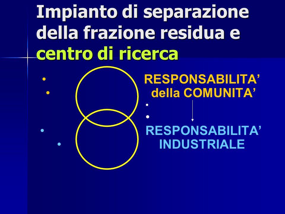 Impianto di separazione della frazione residua e centro di ricerca RESPONSABILITA' della COMUNITA' RESPONSABILITA' INDUSTRIALE