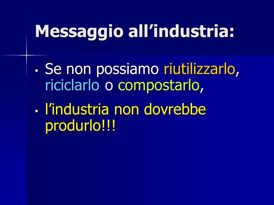 Messaggio all'industria: Se non possiamo riutilizzarlo, riciclarlo o compostarlo, Se non possiamo riutilizzarlo, riciclarlo o compostarlo, l'industria
