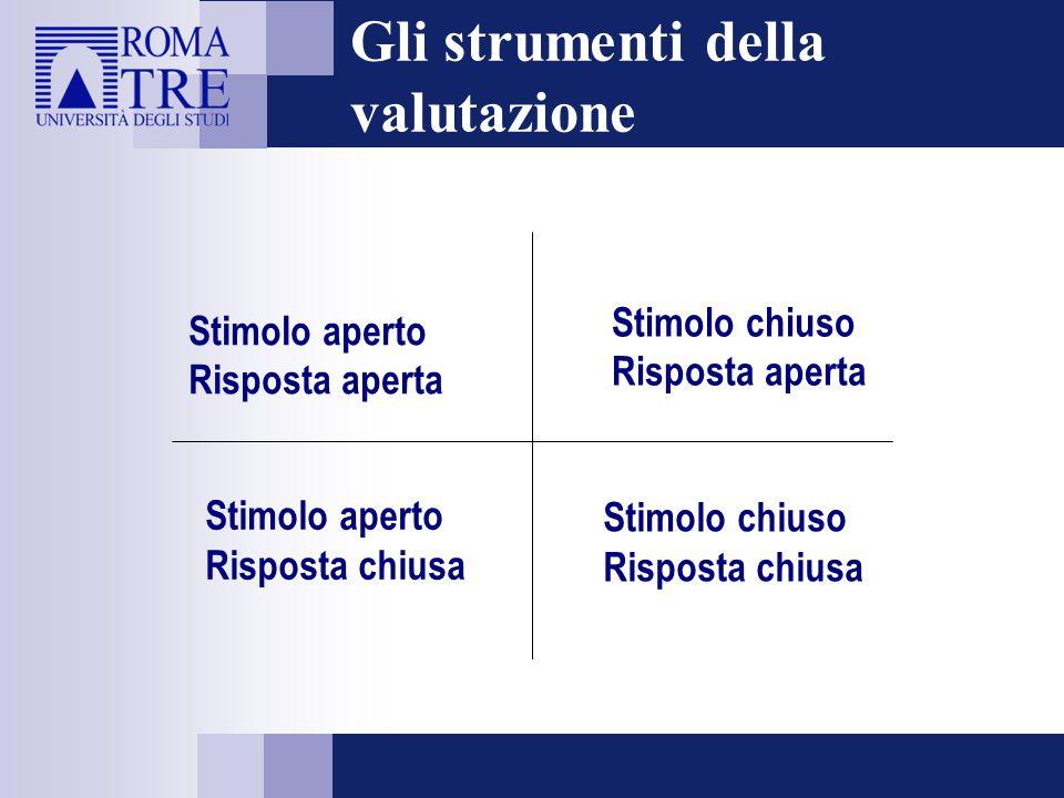 Gli strumenti della valutazione Stimolo aperto Risposta aperta Stimolo chiuso Risposta aperta Stimolo aperto Risposta chiusa Stimolo chiuso Risposta c