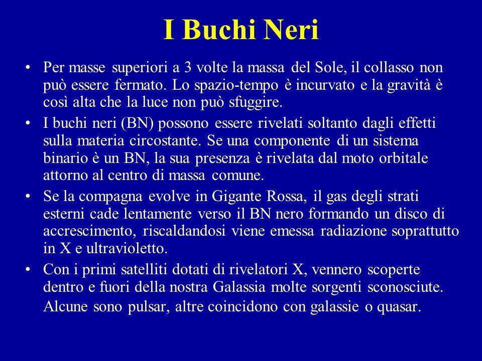 I Buchi Neri Per masse superiori a 3 volte la massa del Sole, il collasso non può essere fermato. Lo spazio-tempo è incurvato e la gravità è così alta