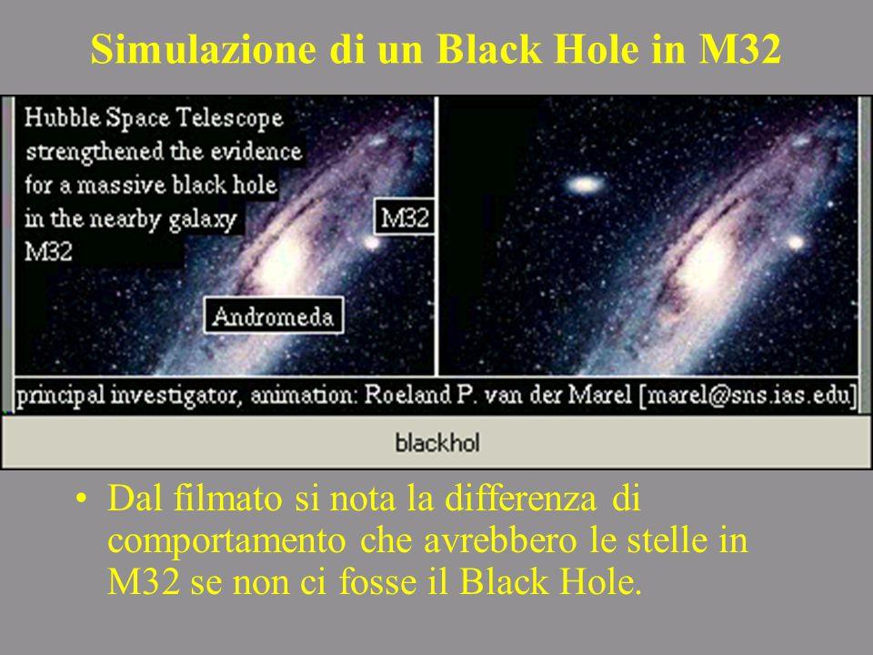 Simulazione di un Black Hole in M32 Dal filmato si nota la differenza di comportamento che avrebbero le stelle in M32 se non ci fosse il Black Hole.