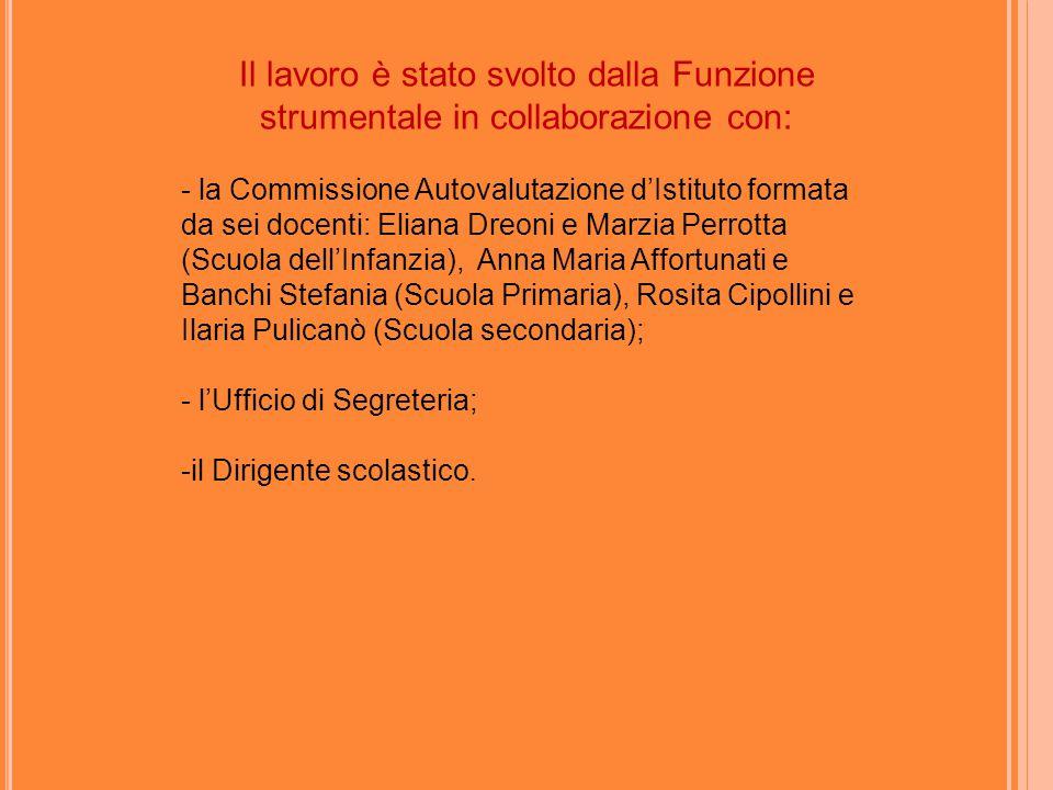5.A PUNTEGGI MEDI DELLE PARTI DELLA PROVA DI ITALIANO Istituzione scolastica nel suo complesso TESTO NARRATIVOESERCIZI LINGUISTICIProva complessiva Punteggio medioPunteggio ItaliaPunteggio medioPunteggio ItaliaPunteggio medio Punteggi o Italia 2A65,9 58,7 67,5 66,4 61,0 2B69,976,071,7 2C63,780,868,9 ISTITUTO66,675,369,2 TESTO NARRATIVOTESTO ESPOSITIVOGRAMMATICA Prova complessiva Punteggio medioPunteggio ItaliaPunteggio medioPunteggio ItaliaPunteggio medio Punteggi o Italia Punteggi o medio Punteggi o Italia 5A65,6 60,2 69,4 65,7 61,8 65,7 65,6 61,0 5B65,868,976,270,0 5C59,461,859,860,2 ISTITUTO63,666,766,465,5 3A64,9 56,7 71,8 61,7 77,8 67,4 70,8 61,4 3B61,667,173,566,7 3C60,864,781,367,6 ISTITUTO62,367,877,368,3