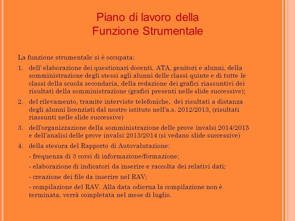 Piano di lavoro della Funzione Strumentale La funzione strumentale si è occupata: 1.