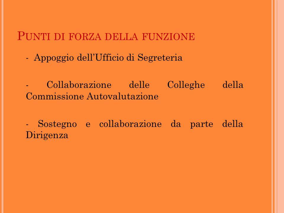 P UNTI DI FORZA DELLA FUNZIONE - Appoggio dell'Ufficio di Segreteria - Collaborazione delle Colleghe della Commissione Autovalutazione - Sostegno e collaborazione da parte della Dirigenza