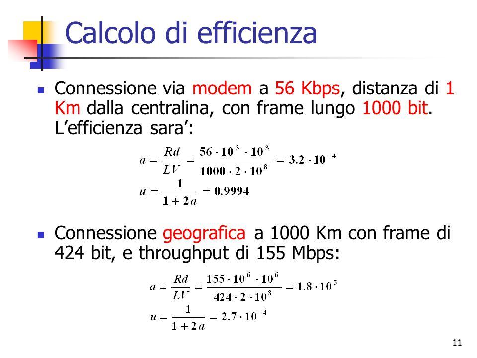11 Calcolo di efficienza Connessione via modem a 56 Kbps, distanza di 1 Km dalla centralina, con frame lungo 1000 bit.