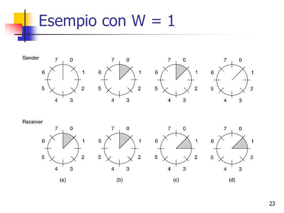 23 Esempio con W = 1