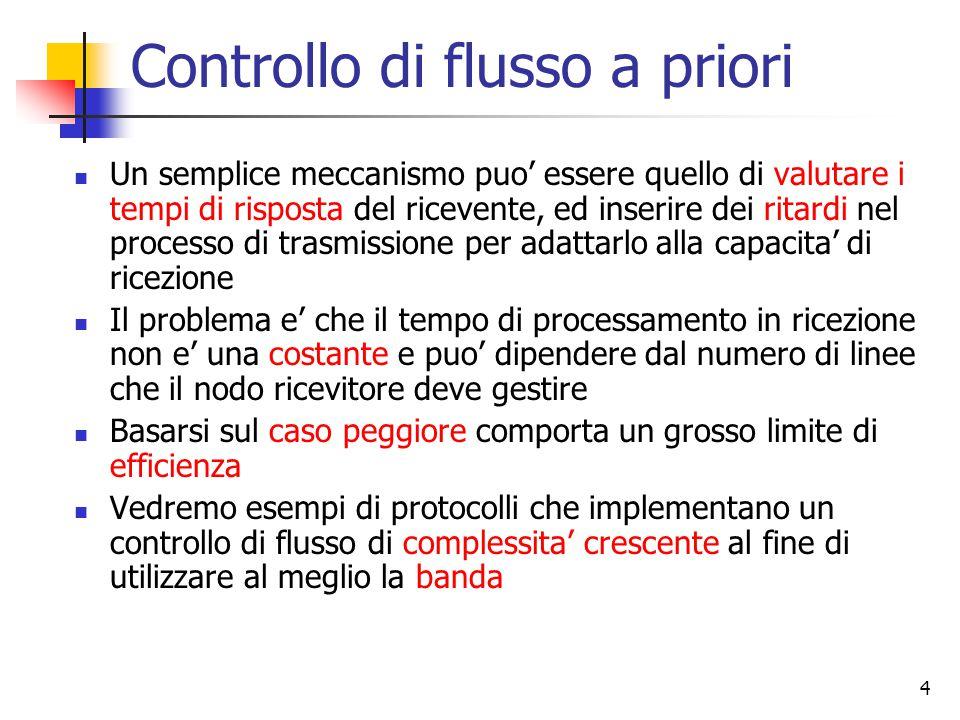 4 Controllo di flusso a priori Un semplice meccanismo puo' essere quello di valutare i tempi di risposta del ricevente, ed inserire dei ritardi nel processo di trasmissione per adattarlo alla capacita' di ricezione Il problema e' che il tempo di processamento in ricezione non e' una costante e puo' dipendere dal numero di linee che il nodo ricevitore deve gestire Basarsi sul caso peggiore comporta un grosso limite di efficienza Vedremo esempi di protocolli che implementano un controllo di flusso di complessita' crescente al fine di utilizzare al meglio la banda