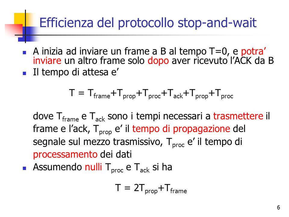 6 Efficienza del protocollo stop-and-wait A inizia ad inviare un frame a B al tempo T=0, e potra' inviare un altro frame solo dopo aver ricevuto l'ACK da B Il tempo di attesa e' T = T frame +T prop +T proc +T ack +T prop +T proc dove T frame e T ack sono i tempi necessari a trasmettere il frame e l'ack, T prop e' il tempo di propagazione del segnale sul mezzo trasmissivo, T proc e' il tempo di processamento dei dati Assumendo nulli T proc e T ack si ha T = 2T prop +T frame