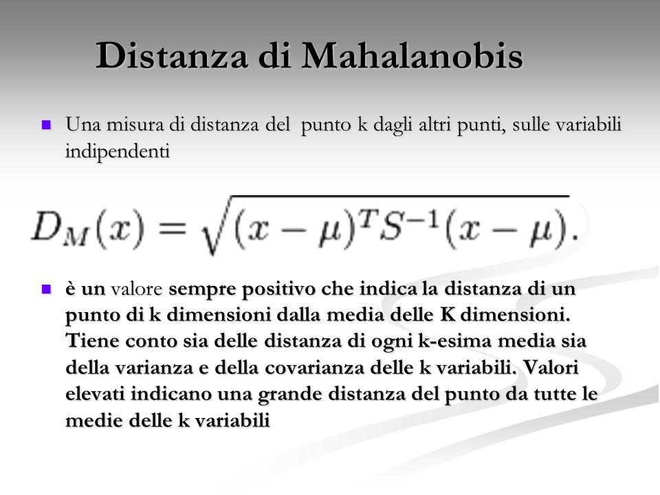 Distanza di Mahalanobis Una misura di distanza del punto k dagli altri punti, sulle variabili indipendenti Una misura di distanza del punto k dagli altri punti, sulle variabili indipendenti è un valore sempre positivo che indica la distanza di un punto di k dimensioni dalla media delle K dimensioni.