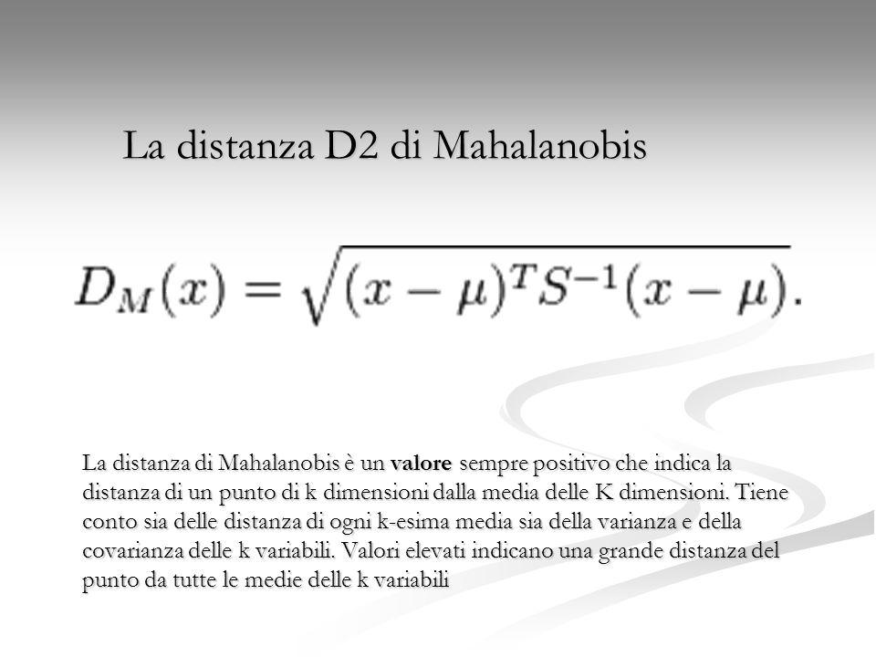 La distanza di Mahalanobis è un valore sempre positivo che indica la distanza di un punto di k dimensioni dalla media delle K dimensioni.