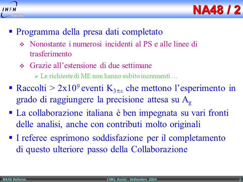 NA48 Referee CSN1 Assisi - Settembre 2004 2 NA48 / 2  Programma della presa dati completato  Nonostante i numerosi incidenti al PS e alle linee di t