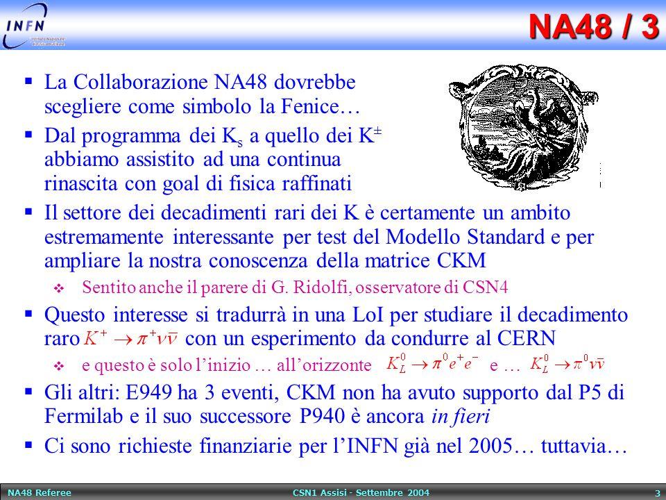 NA48 Referee CSN1 Assisi - Settembre 2004 3  La Collaborazione NA48 dovrebbe scegliere come simbolo la Fenice…  Dal programma dei K s a quello dei K