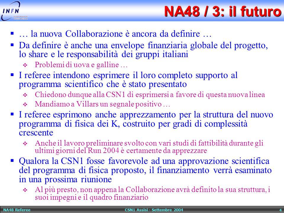NA48 Referee CSN1 Assisi - Settembre 2004 5 EPSI 2004  Richiesta aggiuntiva di Missioni Estere per test su fascio in ottobre del CEDAR di Compass  (Na48/3: per separazione K incidenti)  Pisa 3 k€  Torino 3 k€ Piccole richieste Aiuto dalle dotazioni