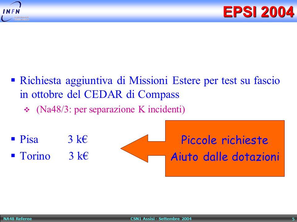NA48 Referee CSN1 Assisi - Settembre 2004 6 Criteri assegnazioni 2005  Nel 2005 non c'è presa dati…  Tutti i gruppi italiani sono impegnati in analisi dei dati 2003 e 2004  Dalle analisi di violazione diretta di CP nei K + ad analisi sui decadimenti rari o su effetti esotici (pionio)  Si è cercato di tenere conto dei vari impegni per le assegnazioni  Per il resto si sono usati i numeri standard della CSN1  Per la farm nazionale c'è una richiesta di diminuire radicalmente il finanziamento per le manutenzioni, cercando di investire su hardware nuovo in garanzia  La proposta è accolta dai referee, la quantificazione dell'assegnazione tiene conto dell'andamento del mercato ed è in accordo con le direttive generali della CSN1 (P.