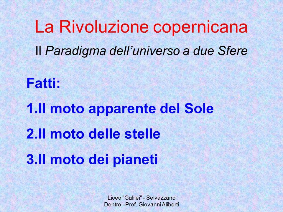 Liceo Galilei - Selvazzano Dentro - Prof. Giovanni Aliberti 6. La fondazione galileiana