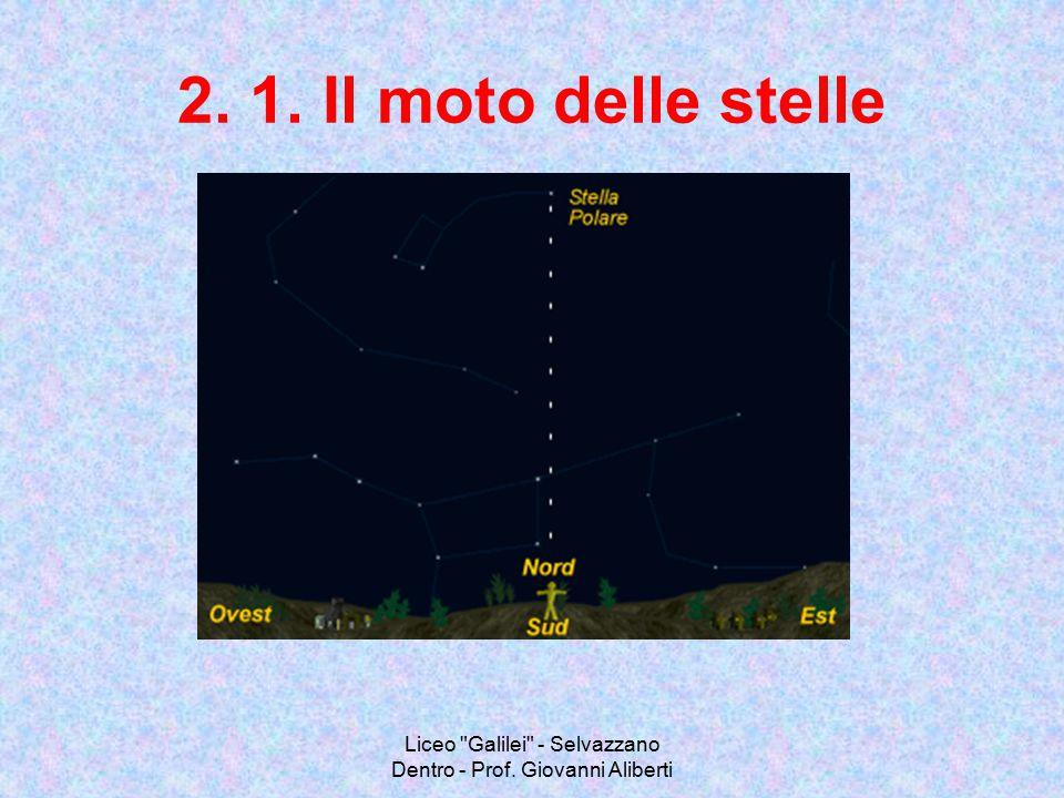 Liceo Galilei - Selvazzano Dentro - Prof. Giovanni Aliberti 2. 2. Il moto delle stelle