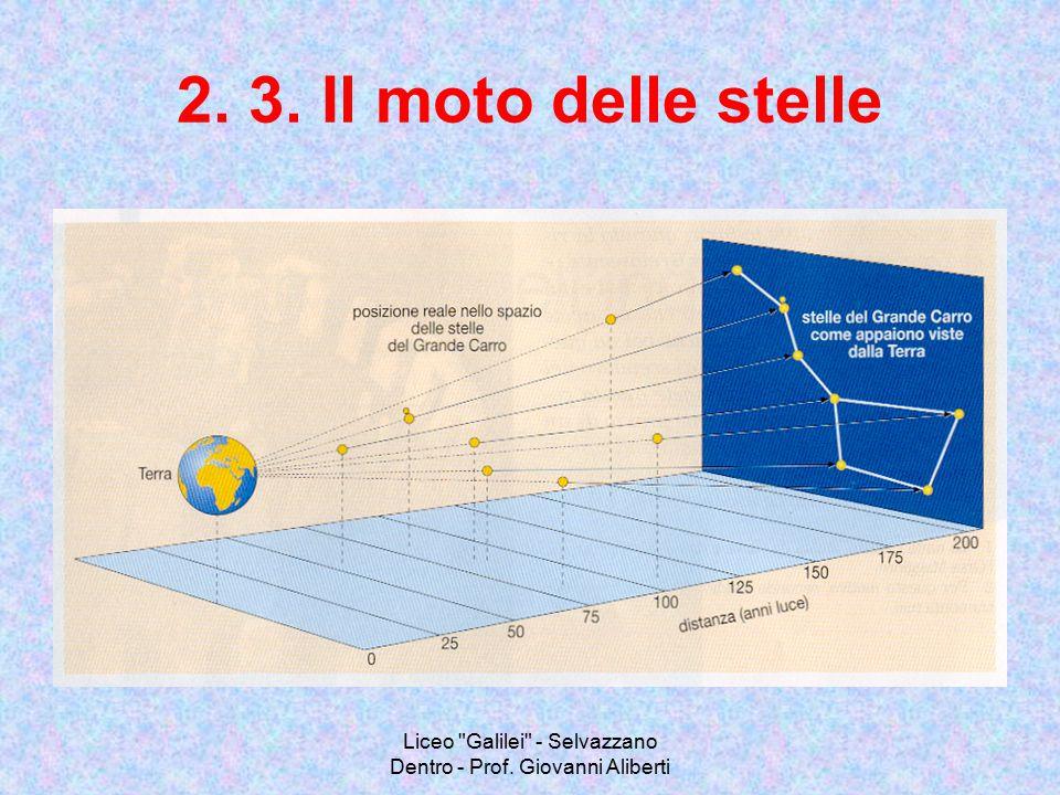 Liceo Galilei - Selvazzano Dentro - Prof.Giovanni Aliberti 2.