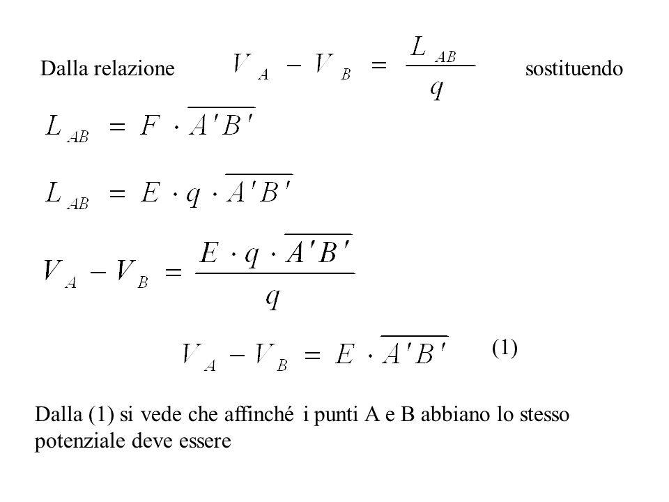 Il tratto AB deve avere proiezione nulla nella direzione di e quindi deve essere perpendicolare alla linea di forza passante per P.