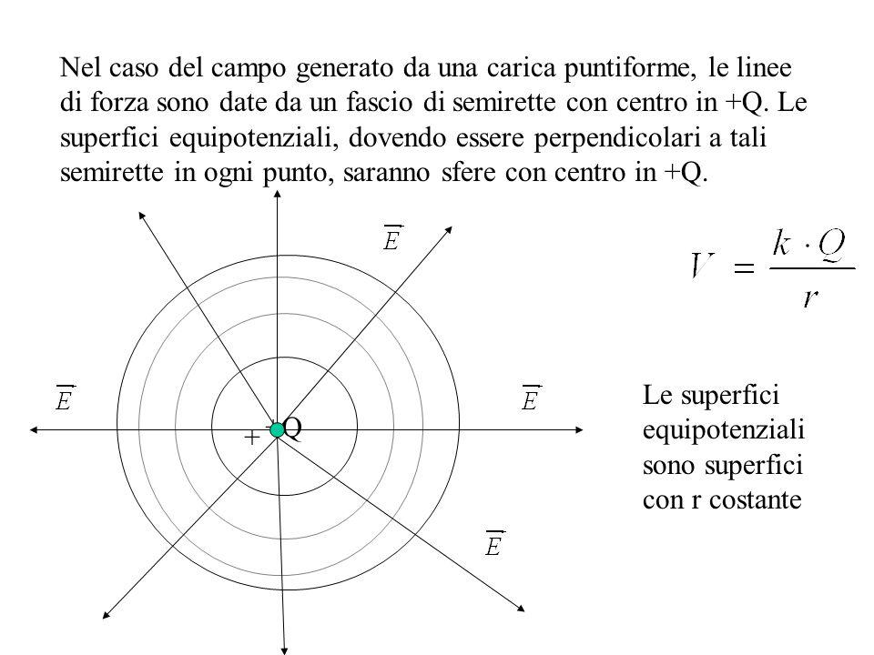 Nel caso del campo generato da una carica puntiforme, le linee di forza sono date da un fascio di semirette con centro in +Q. Le superfici equipotenzi