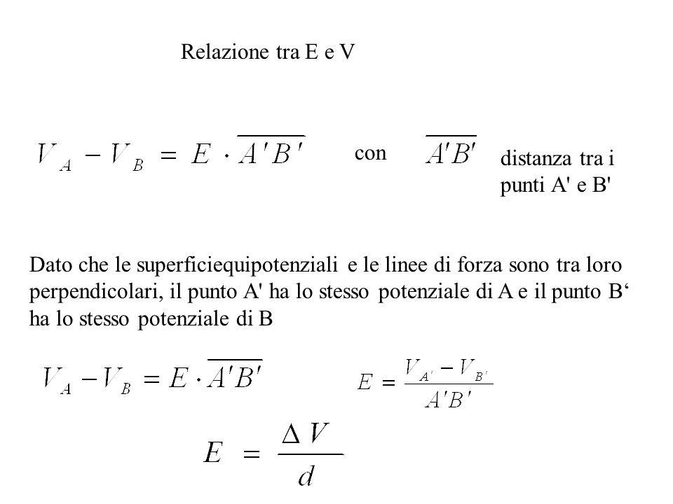 Relazione tra E e V con distanza tra i punti A' e B' Dato che le superficiequipotenziali e le linee di forza sono tra loro perpendicolari, il punto A'