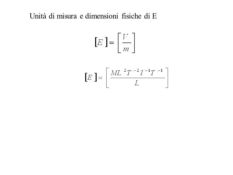 Unità di misura e dimensioni fisiche di E