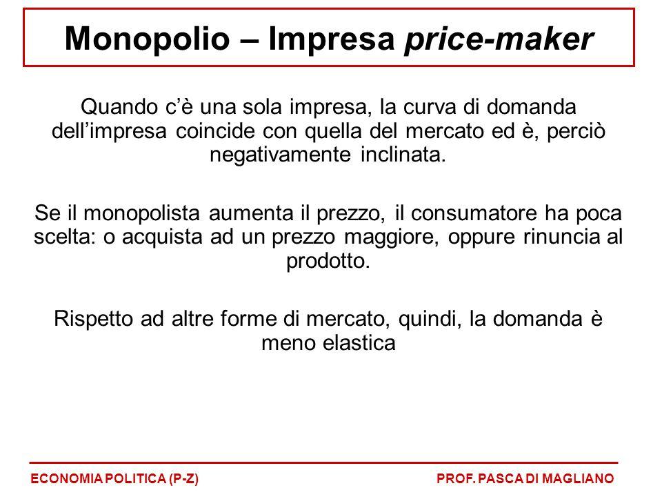 Monopolio – Impresa price-maker Quando c'è una sola impresa, la curva di domanda dell'impresa coincide con quella del mercato ed è, perciò negativamen