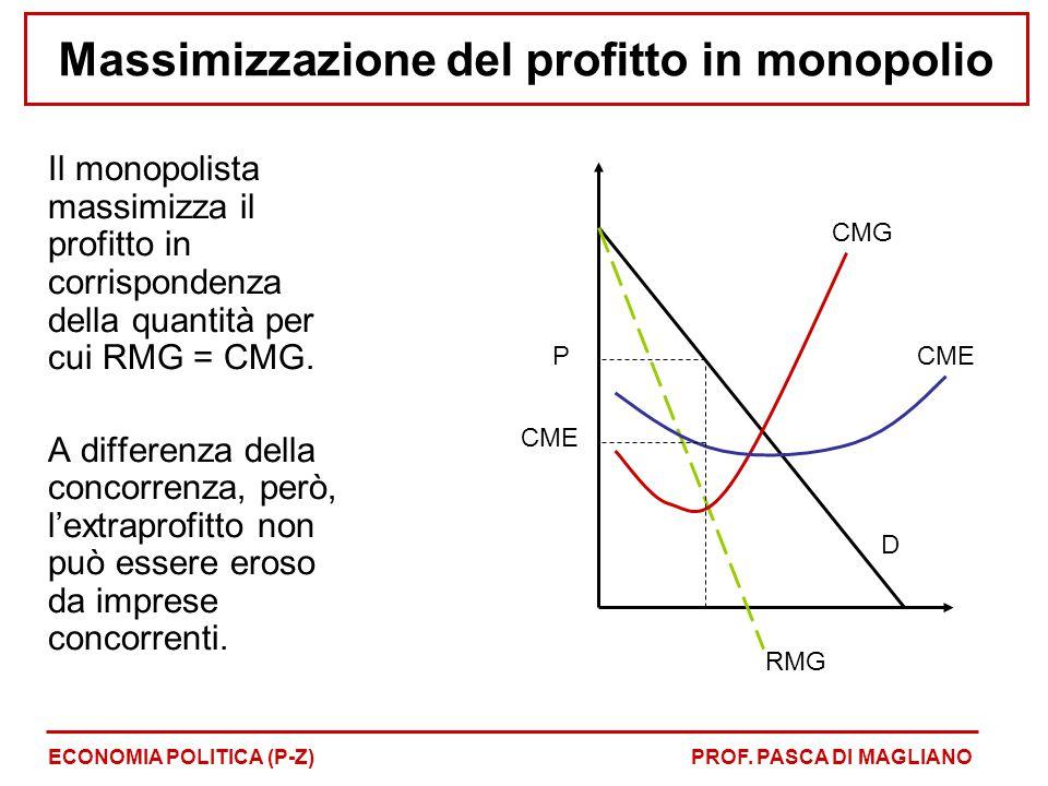 Massimizzazione del profitto in monopolio Il monopolista massimizza il profitto in corrispondenza della quantità per cui RMG = CMG. A differenza della