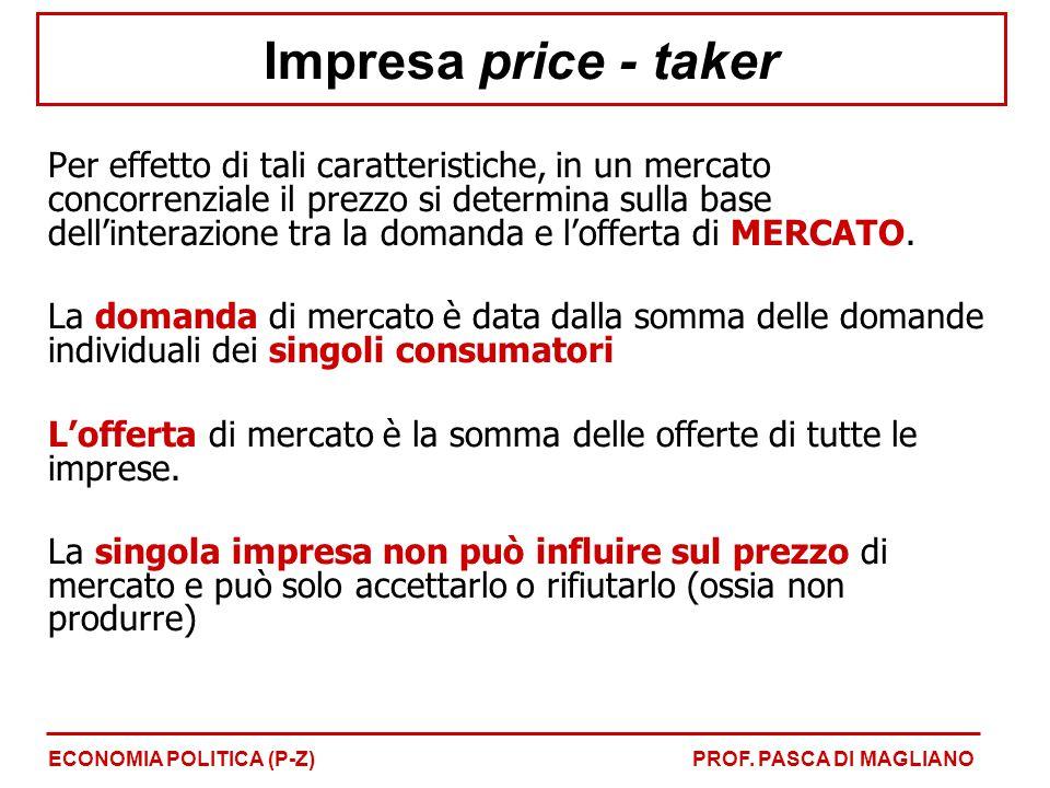 Impresa price - taker Per effetto di tali caratteristiche, in un mercato concorrenziale il prezzo si determina sulla base dell'interazione tra la doma