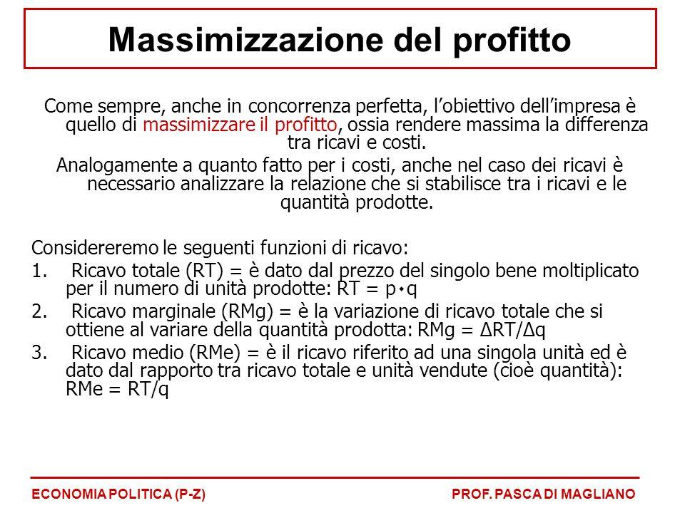 Massimizzazione del profitto Come sempre, anche in concorrenza perfetta, l'obiettivo dell'impresa è quello di massimizzare il profitto, ossia rendere