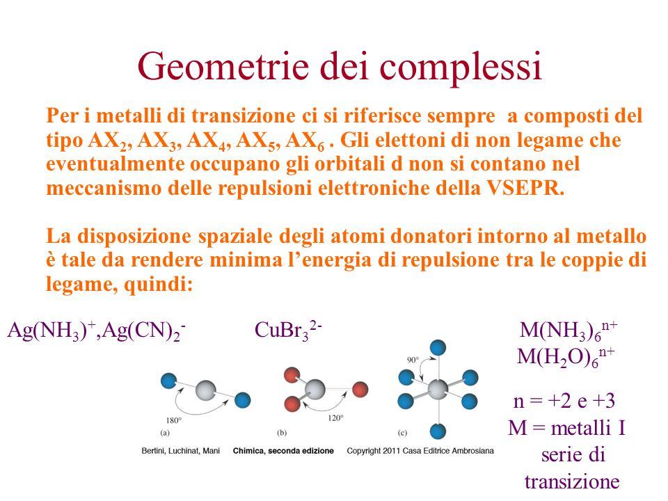 Per i metalli di transizione ci si riferisce sempre a composti del tipo AX 2, AX 3, AX 4, AX 5, AX 6.