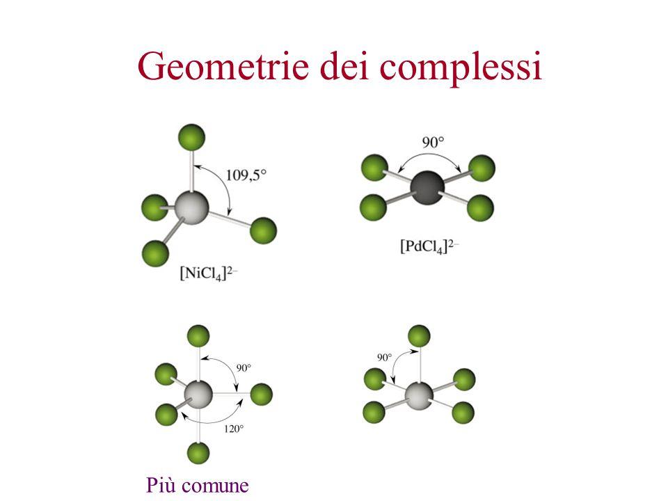 Geometrie dei complessi Più comune