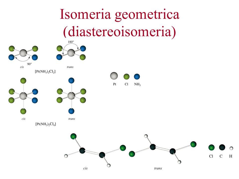Isomeria geometrica (diastereoisomeria)