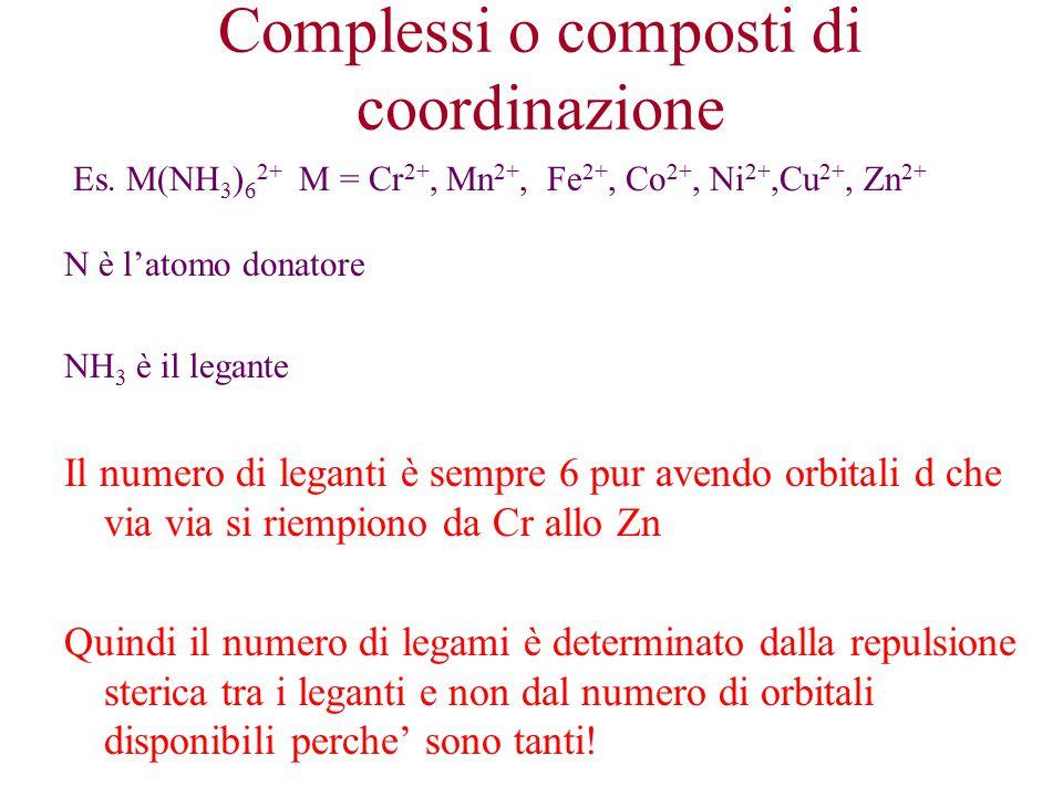 I composti di coordinazione Si è definito composto di coordinazione un composto in cui l atomo centrale forma un numero di legami maggiore del suo numero di ossidazione quando esso sia maggiore o uguale a 0.