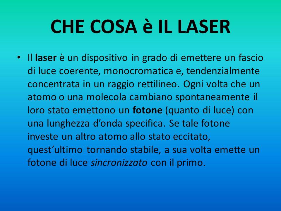 COME è FORMATO IL LASER Componenti di un Laser: 1)Mezzo ottico attivo 2) Energia fornita al mezzo ottico 3) Specchio 4) Specchio semiriflettente 5) Fascio laser in uscita