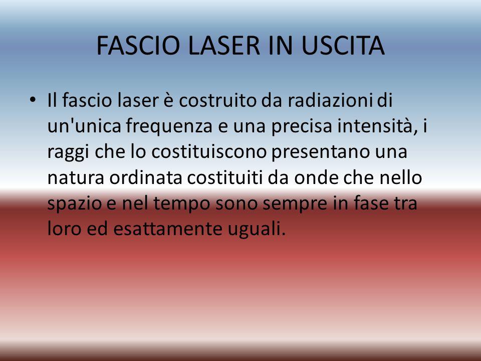 FASCIO LASER IN USCITA Il fascio laser è costruito da radiazioni di un'unica frequenza e una precisa intensità, i raggi che lo costituiscono presentan