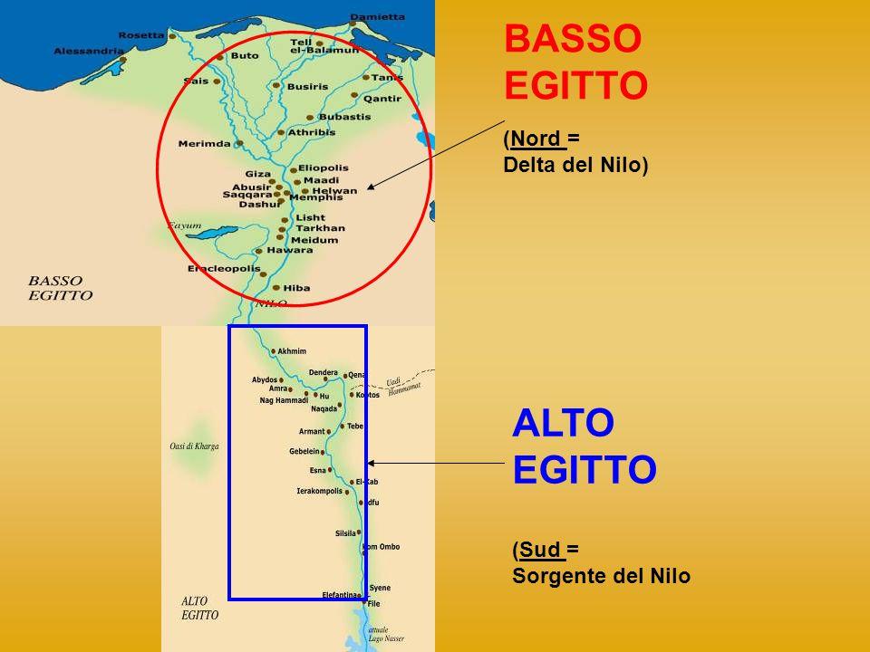 BASSO EGITTO ALTO EGITTO (Nord = Delta del Nilo) (Sud = Sorgente del Nilo